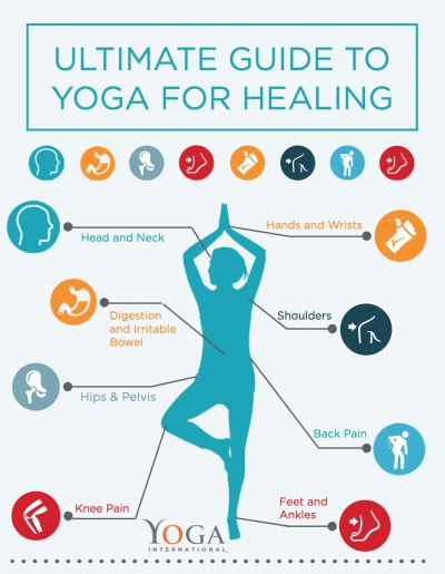 Yoga & Yoga Breathing
