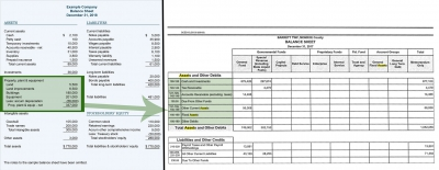 Suggestions for Improvements to Financial Statements