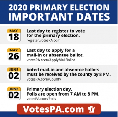 Important Dates: 2020 Primary Election