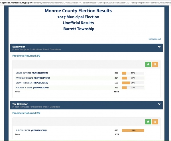 Barrett Township 2017 Municipal Election Unofficial Results