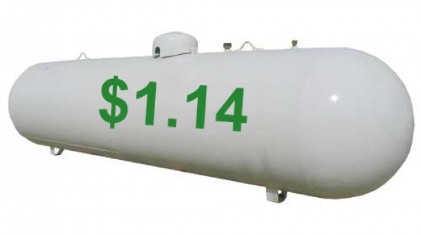 Propane Prices - January 2020